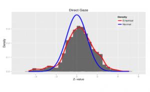 Analysis of neuroimaging data